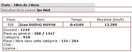 Resultats giao duong huynh 10 km du 14eme paris 2011