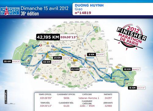 Marathon Giao 15 avril 2012